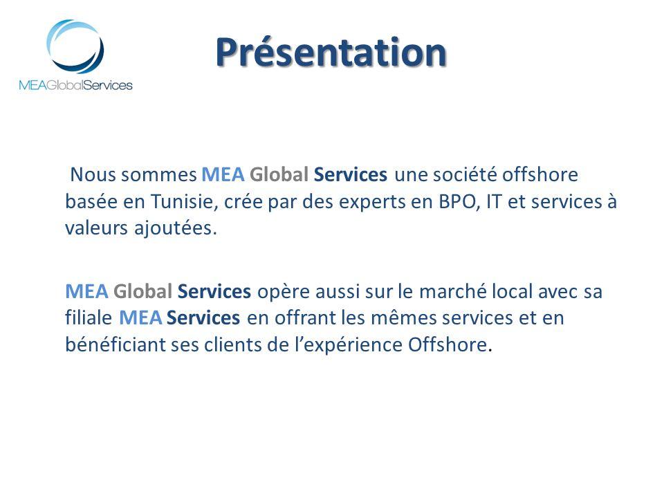 Nous sommes MEA Global Services une société offshore basée en Tunisie, crée par des experts en BPO, IT et services à valeurs ajoutées. MEA Global Serv