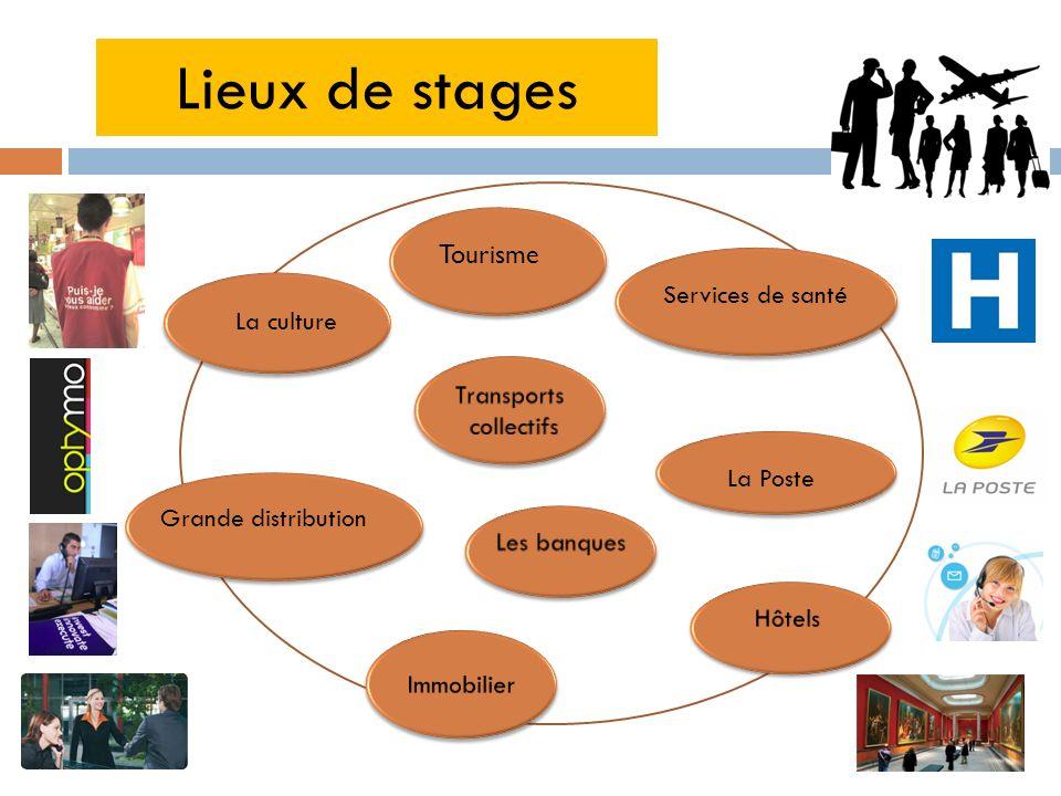 Services de santé La culture Tourisme La Poste Grande distribution Lieux de stages