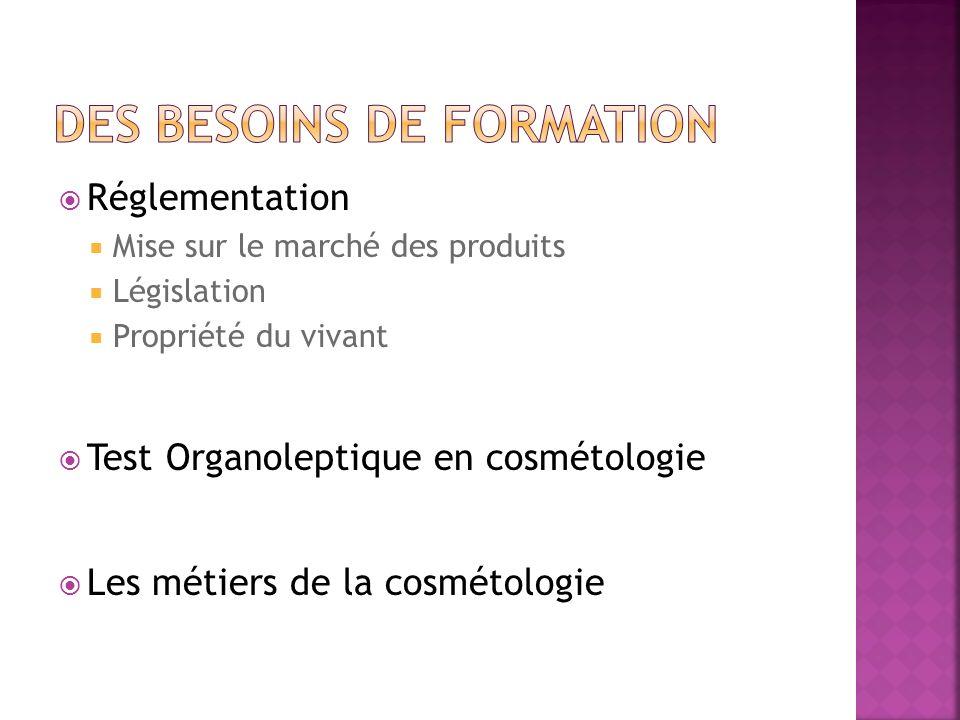 Réglementation Mise sur le marché des produits Législation Propriété du vivant Test Organoleptique en cosmétologie Les métiers de la cosmétologie