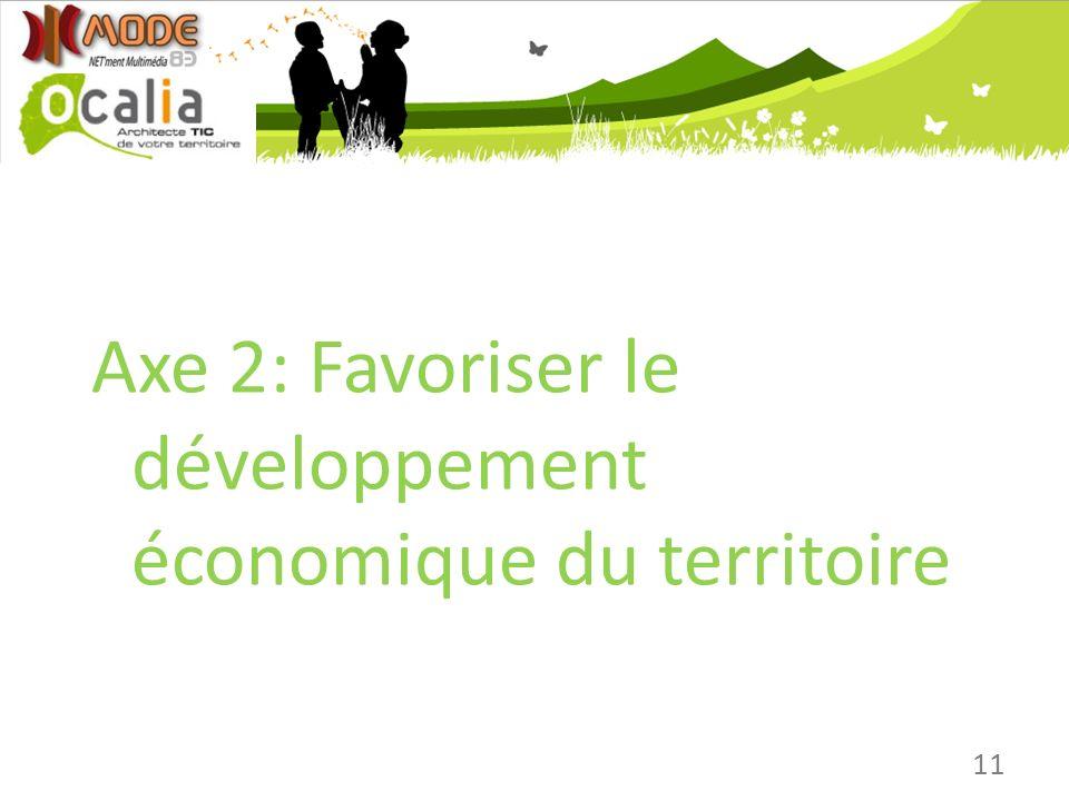11 Axe 2: Favoriser le développement économique du territoire