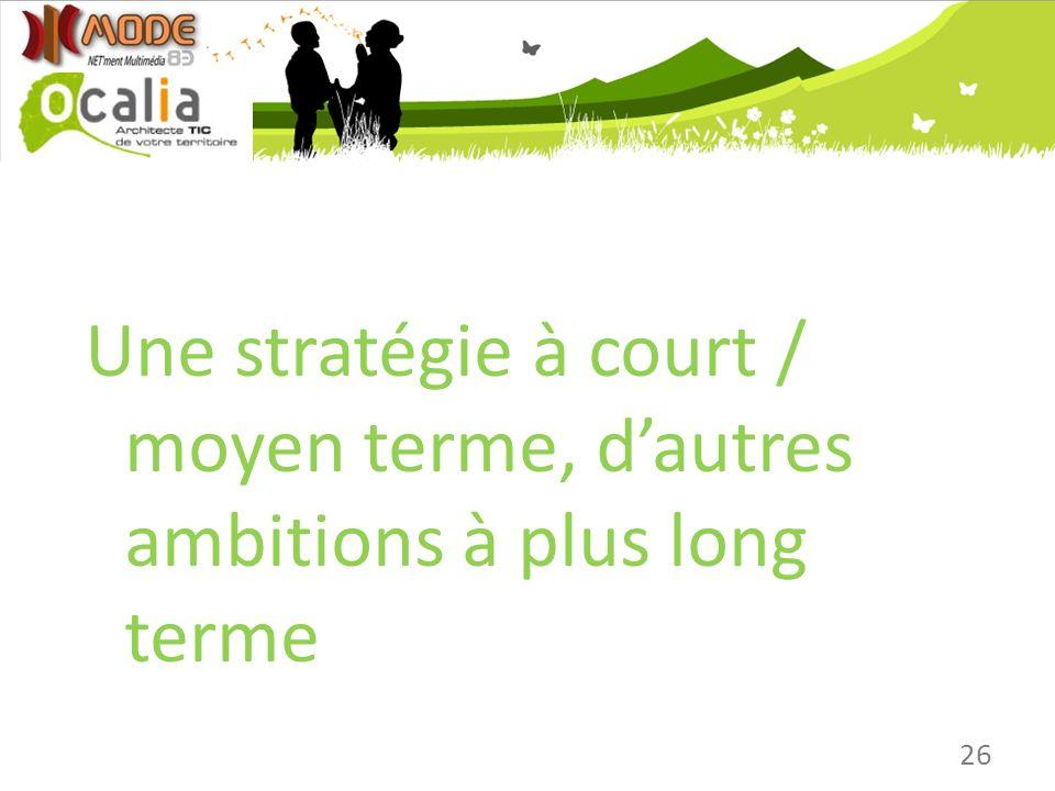 26 Une stratégie à court / moyen terme, dautres ambitions à plus long terme