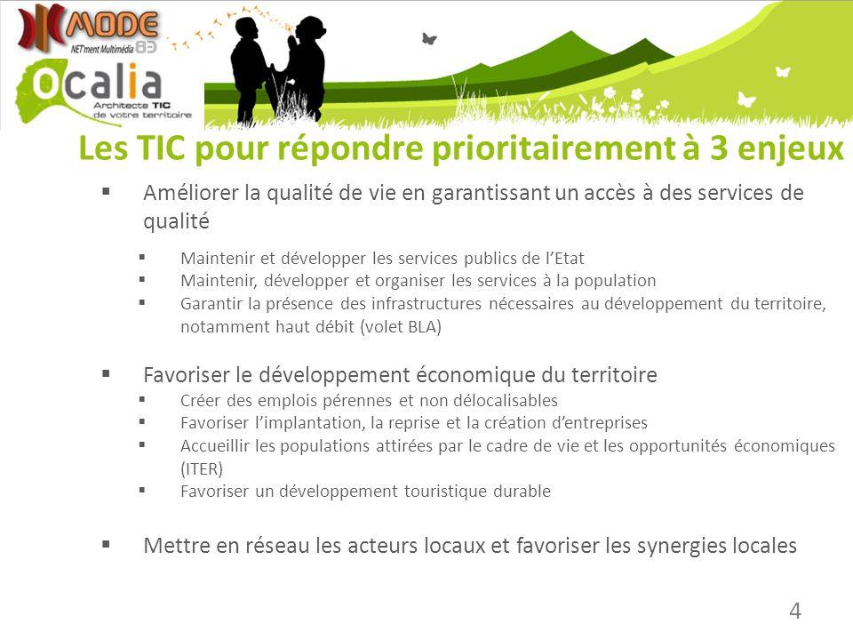 Porteurs et financements 25 Nom de laction Porteur Financement Equipe TIC PNR Région /Europe, PNR, EPCI, autres .