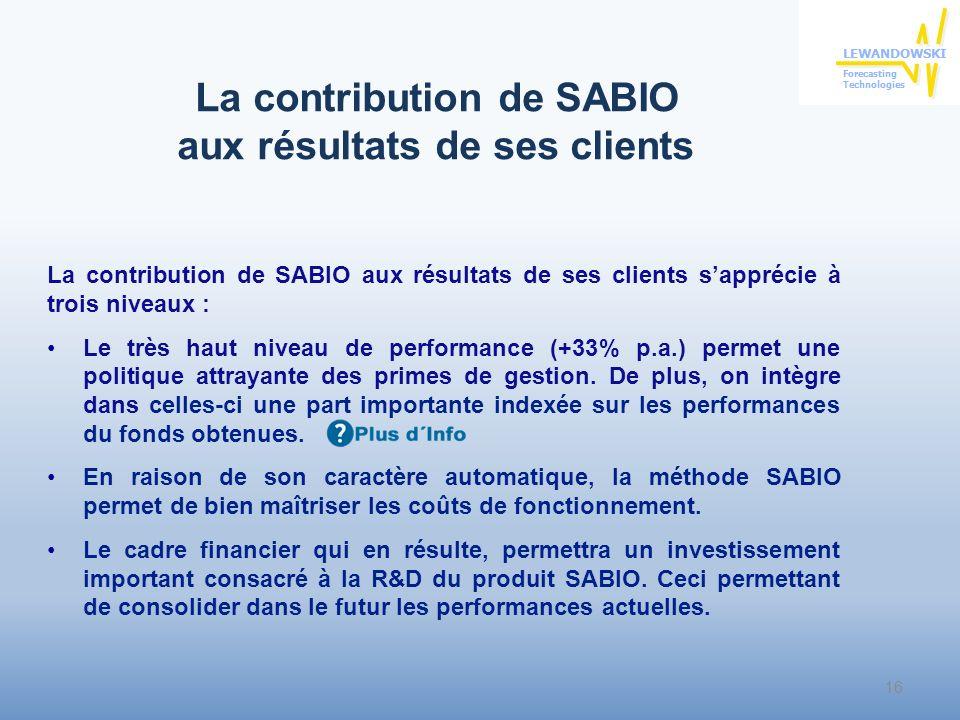 La contribution de SABIO aux résultats de ses clients La contribution de SABIO aux résultats de ses clients sapprécie à trois niveaux : Le très haut niveau de performance (+33% p.a.) permet une politique attrayante des primes de gestion.