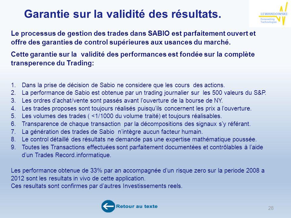 28 ANNEXE sur la démonstration sur la validité des résultats de SABIO.
