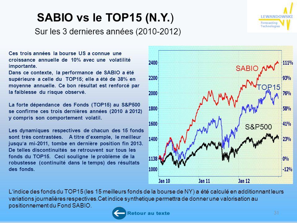 31 Ces trois années la bourse US a connue une croissance annuelle de 10% avec une volatilité importante.