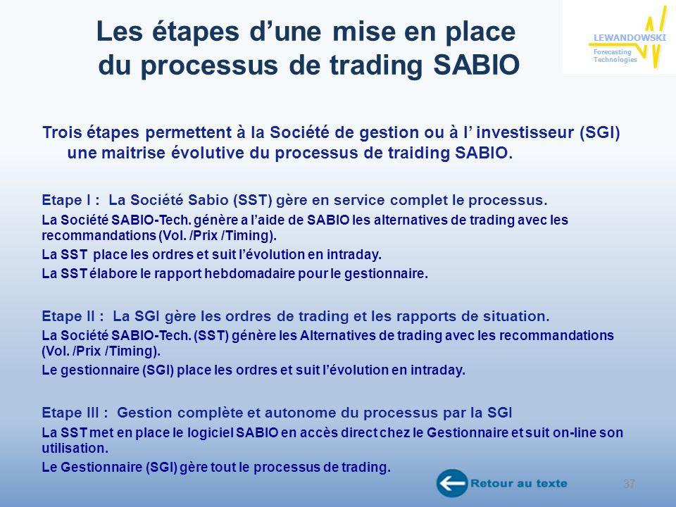 Les étapes dune mise en place du processus de trading SABIO Trois étapes permettent à la Société de gestion ou à l investisseur (SGI) une maitrise évolutive du processus de traiding SABIO.
