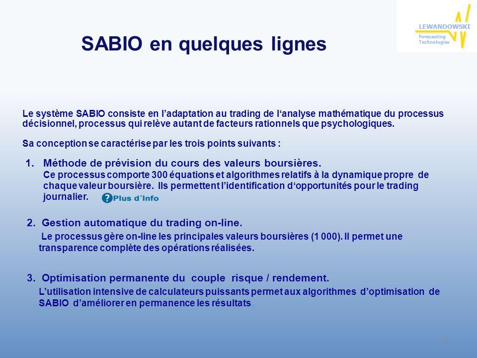 Une approche robuste et sécurisée Les performances obtenues sont garanties au regard de la réalité Les ordres de trading de SABIO résultent exclusivement des algorithmes de la méthode.