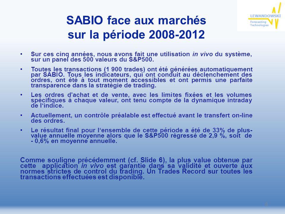 SABIO face aux marchés sur la période 2008-2012 Sur ces cinq années, nous avons fait une utilisation in vivo du système, sur un panel des 500 valeurs du S&P500.