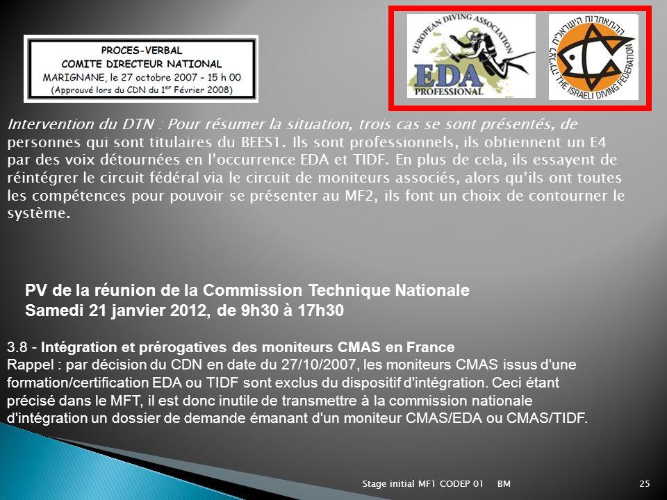 BMStage initial MF1 CODEP 0125 Intervention du DTN : Pour résumer la situation, trois cas se sont présentés, de personnes qui sont titulaires du BEES1.