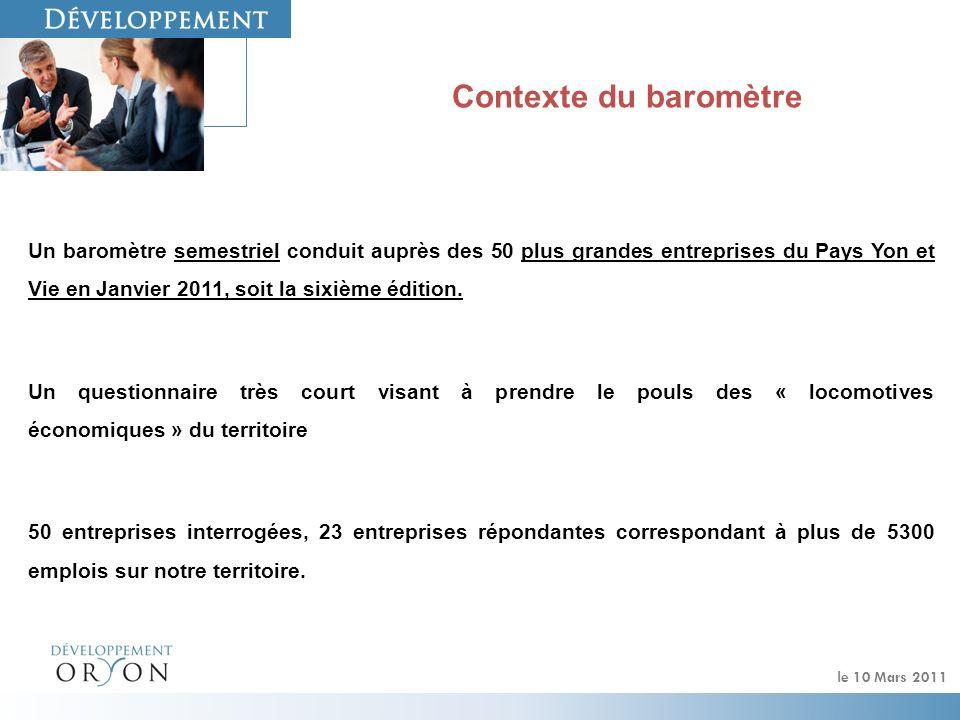 le 10 Mars 2011 Contexte du baromètre Un baromètre semestriel conduit auprès des 50 plus grandes entreprises du Pays Yon et Vie en Janvier 2011, soit la sixième édition.