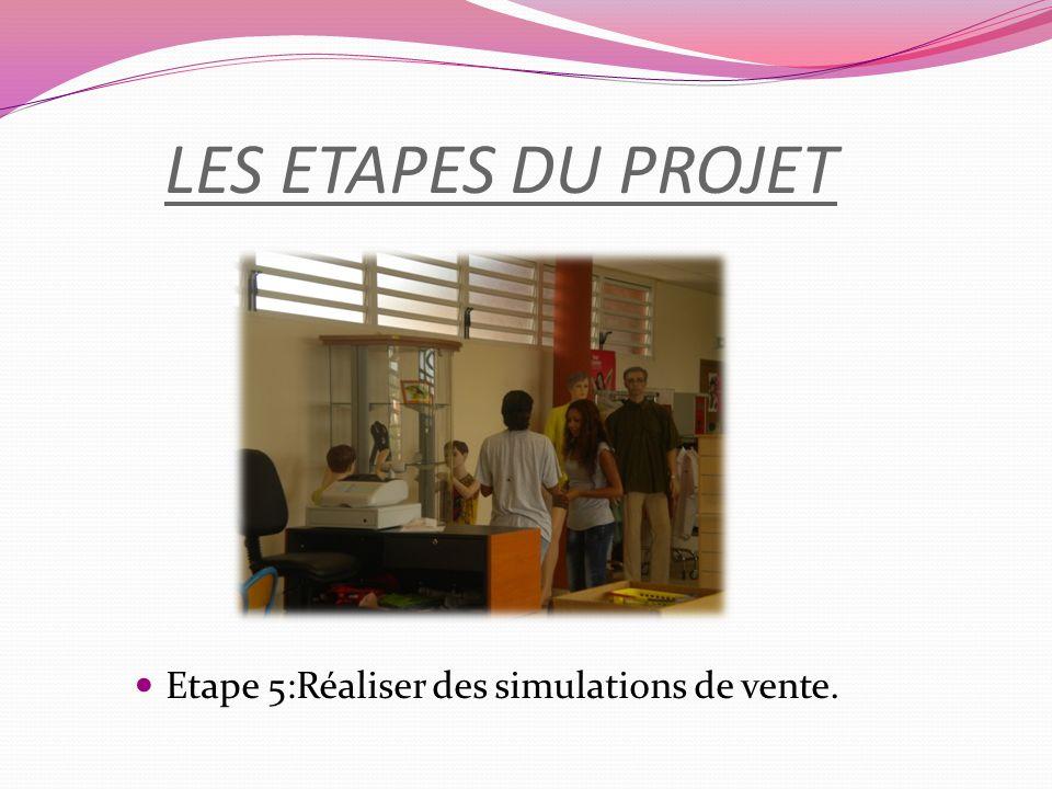 LES ETAPES DU PROJET Etape 5:Réaliser des simulations de vente.