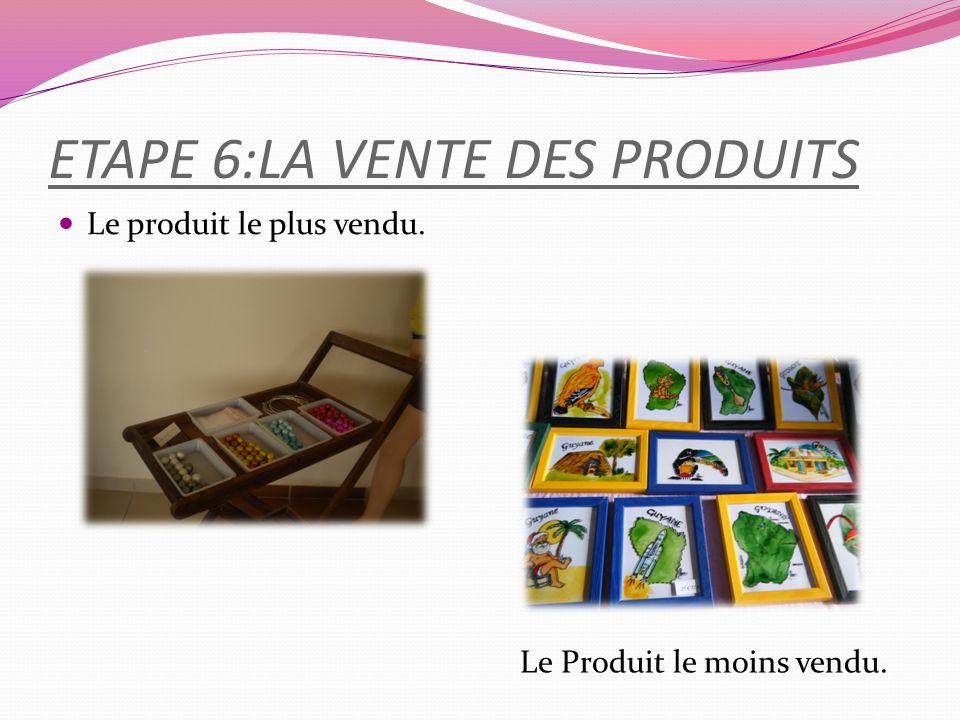 ETAPE 6:LA VENTE DES PRODUITS Le produit le plus vendu. Le Produit le moins vendu.