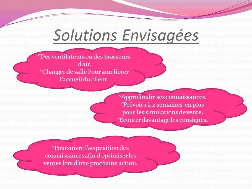 Solutions Envisagées °Des ventilateurs ou des brasseurs dair. °Changer de salle Pour améliorer laccueil du client. °Approfondir ses connaissances. °Pr