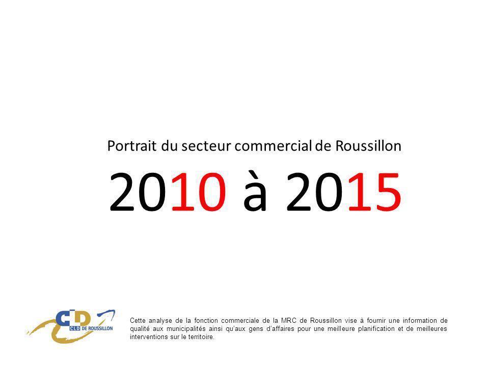 Portrait du secteur commercial de Roussillon 2010 à 2015 Cette analyse de la fonction commerciale de la MRC de Roussillon vise à fournir une information de qualité aux municipalités ainsi quaux gens daffaires pour une meilleure planification et de meilleures interventions sur le territoire.