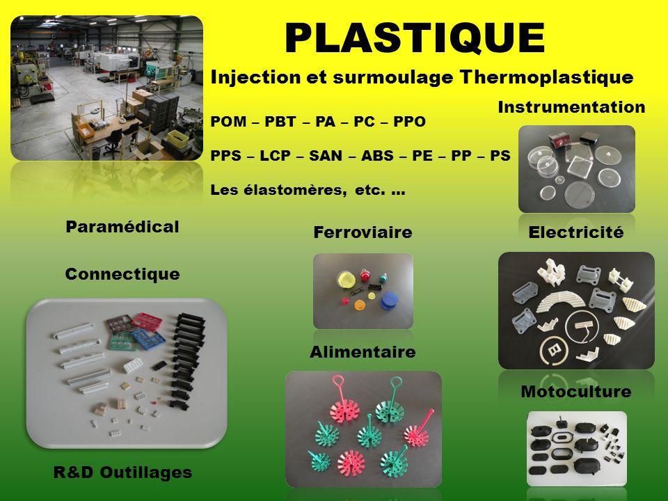PLASTIQUE Injection et surmoulage Thermoplastique POM – PBT – PA – PC – PPO PPS – LCP – SAN – ABS – PE – PP – PS Les élastomères, etc.... Ferroviaire