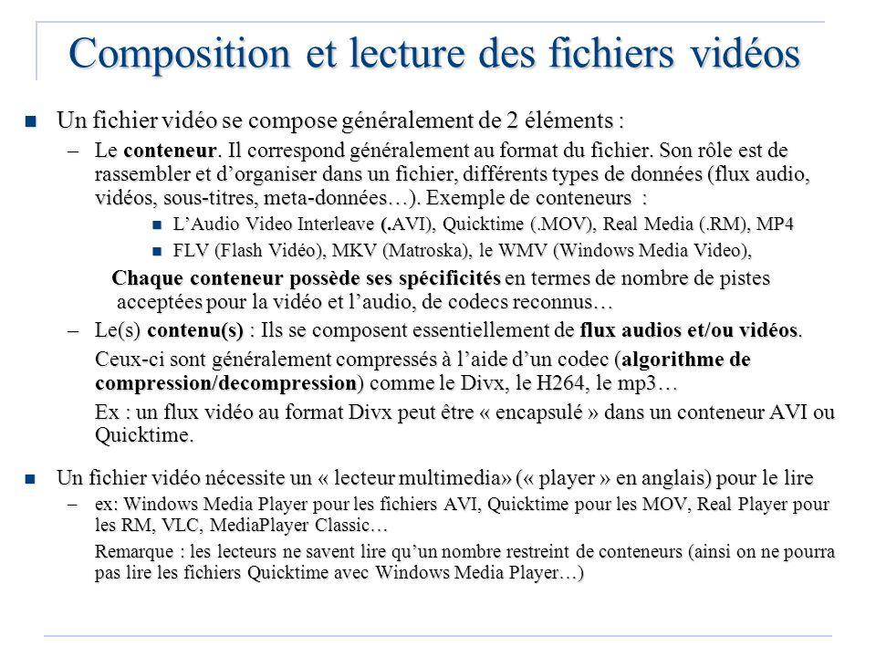Composition et lecture des fichiers vidéos Un fichier vidéo se compose généralement de 2 éléments : Un fichier vidéo se compose généralement de 2 élém