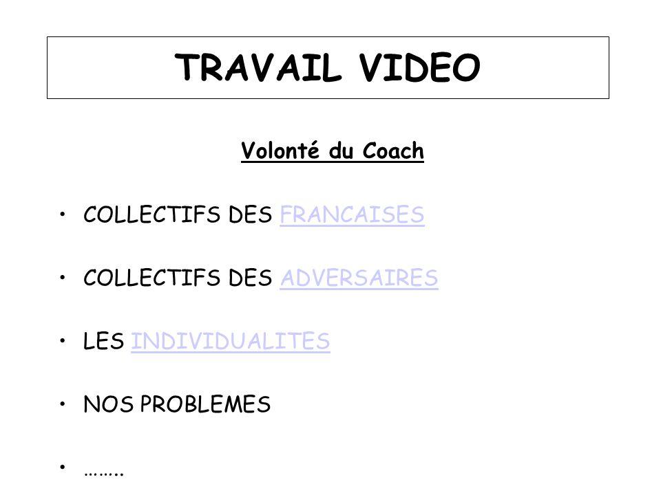 TRAVAIL VIDEO Volonté du Coach COLLECTIFS DES FRANCAISESFRANCAISES COLLECTIFS DES ADVERSAIRESADVERSAIRES LES INDIVIDUALITESINDIVIDUALITES NOS PROBLEME