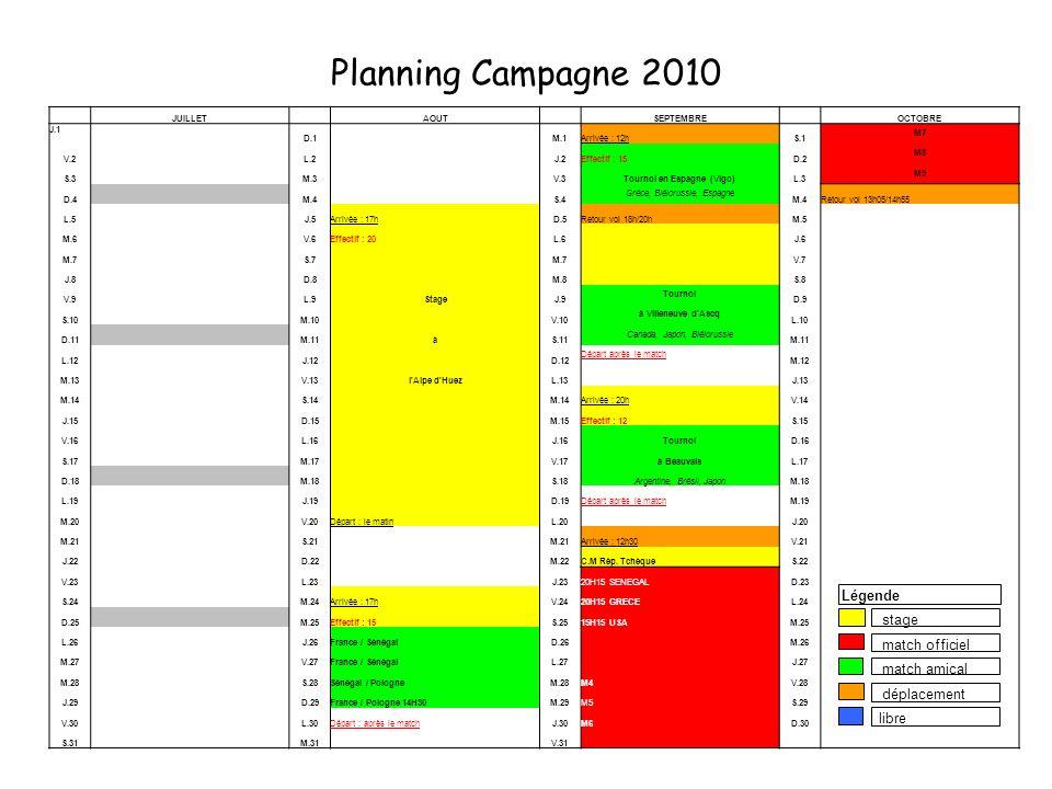 Planning Campagne 2010 JUILLET AOUT SEPTEMBRE OCTOBRE J.1 D.1 M.1Arrivée : 12hS.1 M7 V.2 L.2 J.2Effectif : 15D.2 M8 S.3 M.3 V.3Tournoi en Espagne (Vig