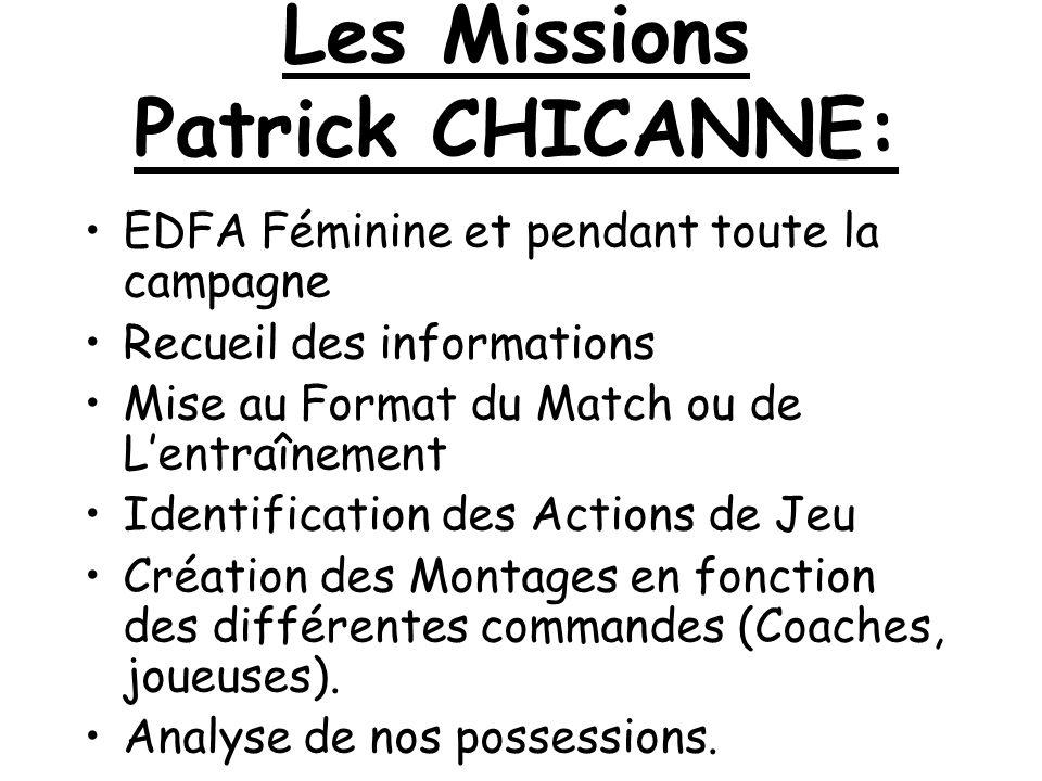 Les Missions Patrick CHICANNE: EDFA Féminine et pendant toute la campagne Recueil des informations Mise au Format du Match ou de Lentraînement Identif