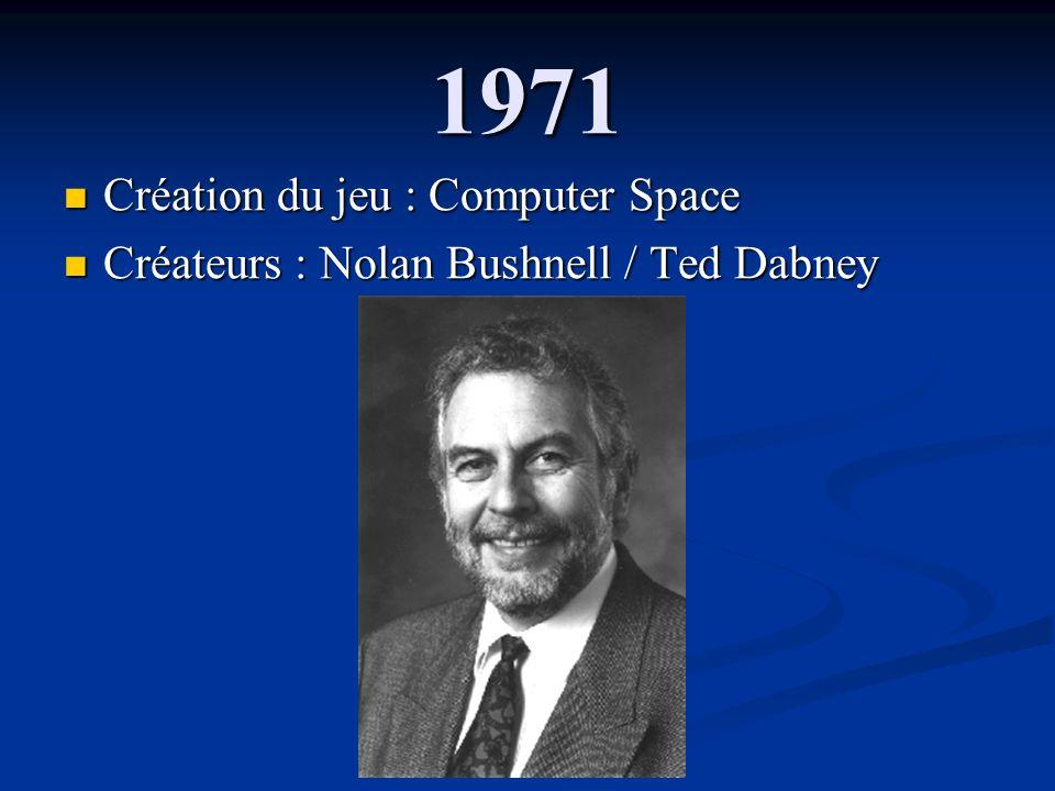 1971 Création du jeu : Computer Space Créateurs : Nolan Bushnell / Ted Dabney