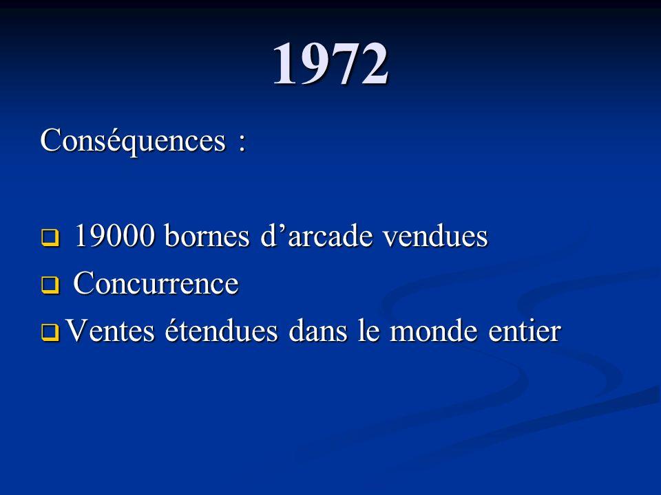 1972 Conséquences : 19000 bornes darcade vendues 19000 bornes darcade vendues Concurrence Concurrence Ventes étendues dans le monde entier Ventes éten