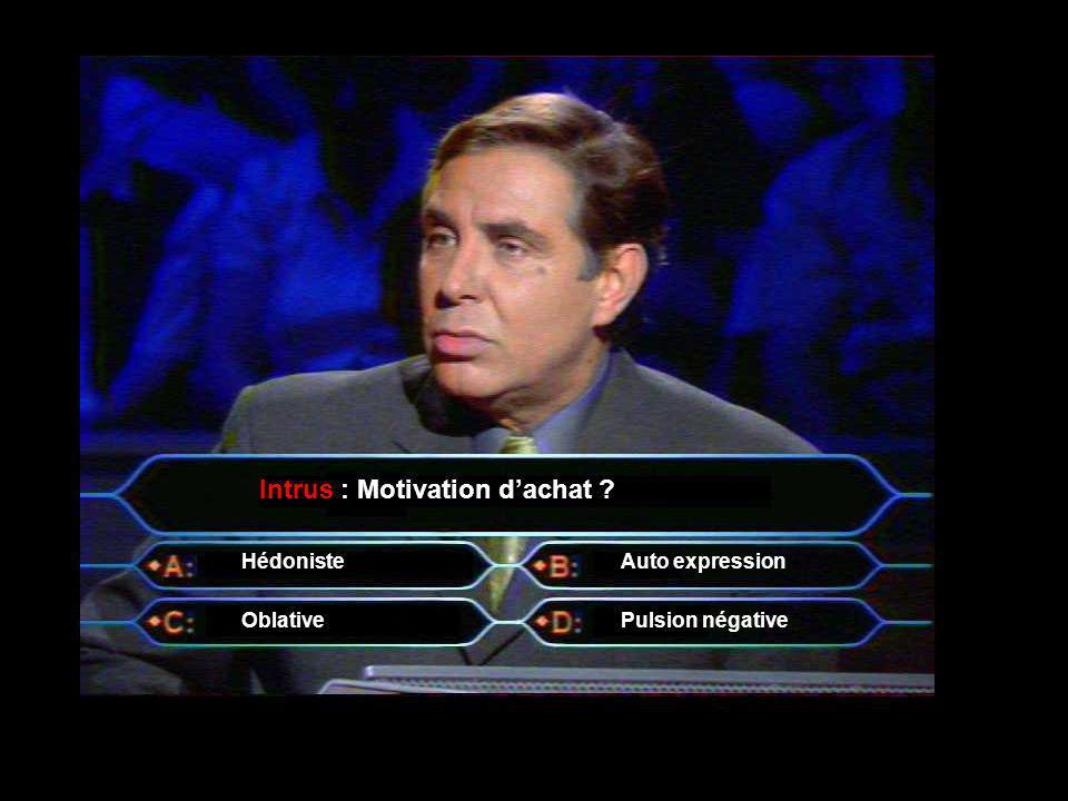 Intrus : Type d Achat Achat routinier Achat compulsifAchat impulsif Achat réfléchi