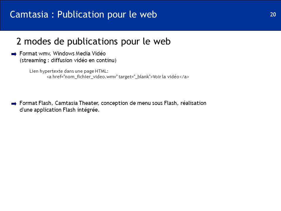 20 Camtasia : Publication pour le web 2 modes de publications pour le web Format Flash, Camtasia Theater, conception de menu sous Flash, réalisation d
