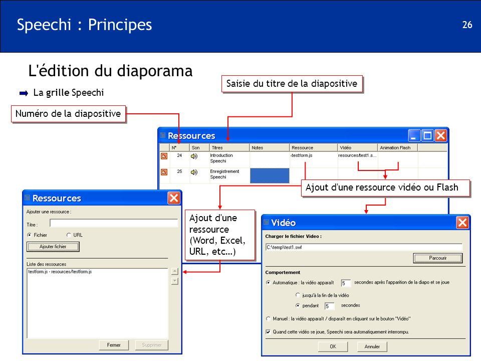 26 Speechi : Principes L'édition du diaporama La grille Speechi Numéro de la diapositive Ajout d'une ressource (Word, Excel, URL, etc…) Ajout d'une re
