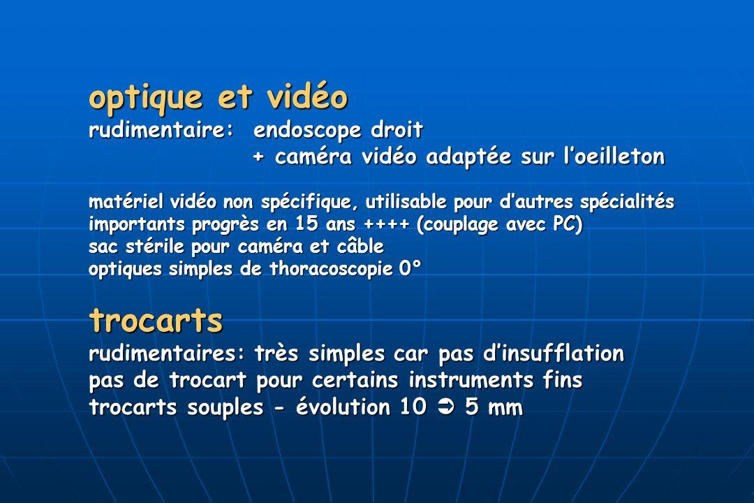 optique et vidéo rudimentaire: endoscope droit + caméra vidéo adaptée sur loeilleton + caméra vidéo adaptée sur loeilleton matériel vidéo non spécifiq