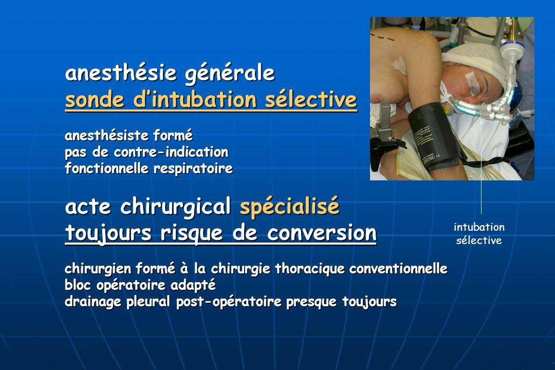 anesthésie générale sonde dintubation sélective anesthésiste formé pas de contre-indication fonctionnelle respiratoire acte chirurgical spécialisé tou