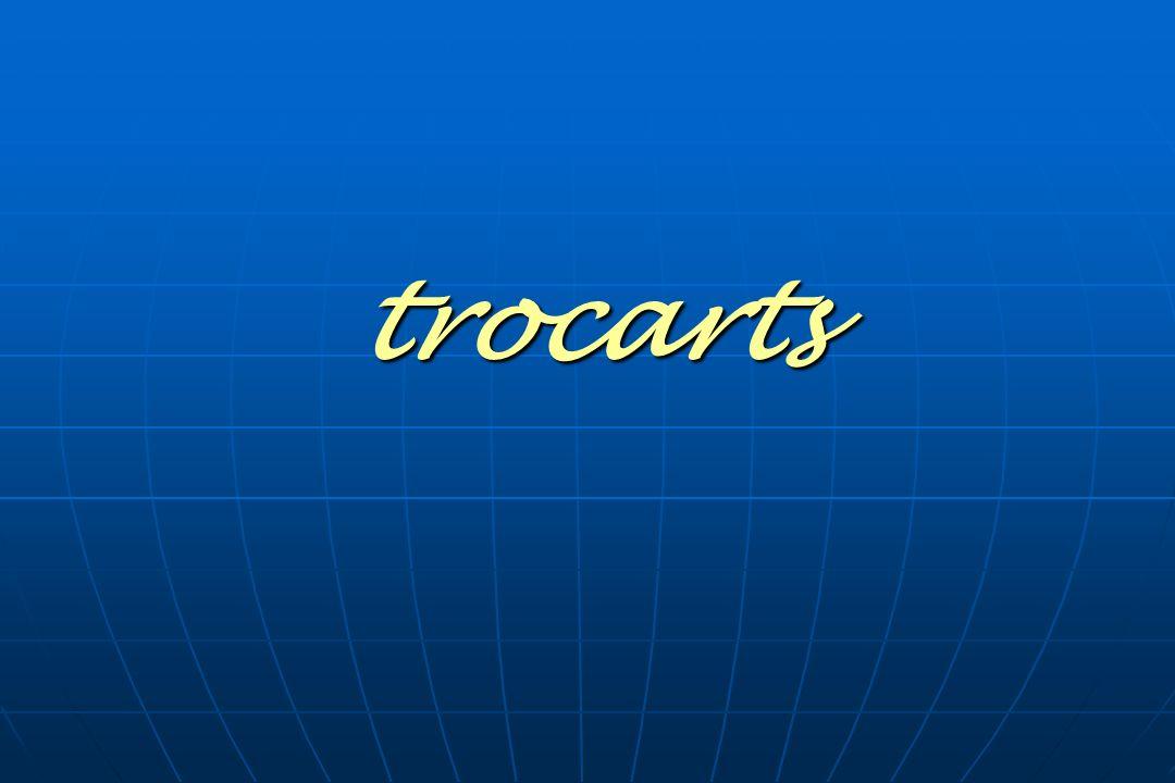 trocarts
