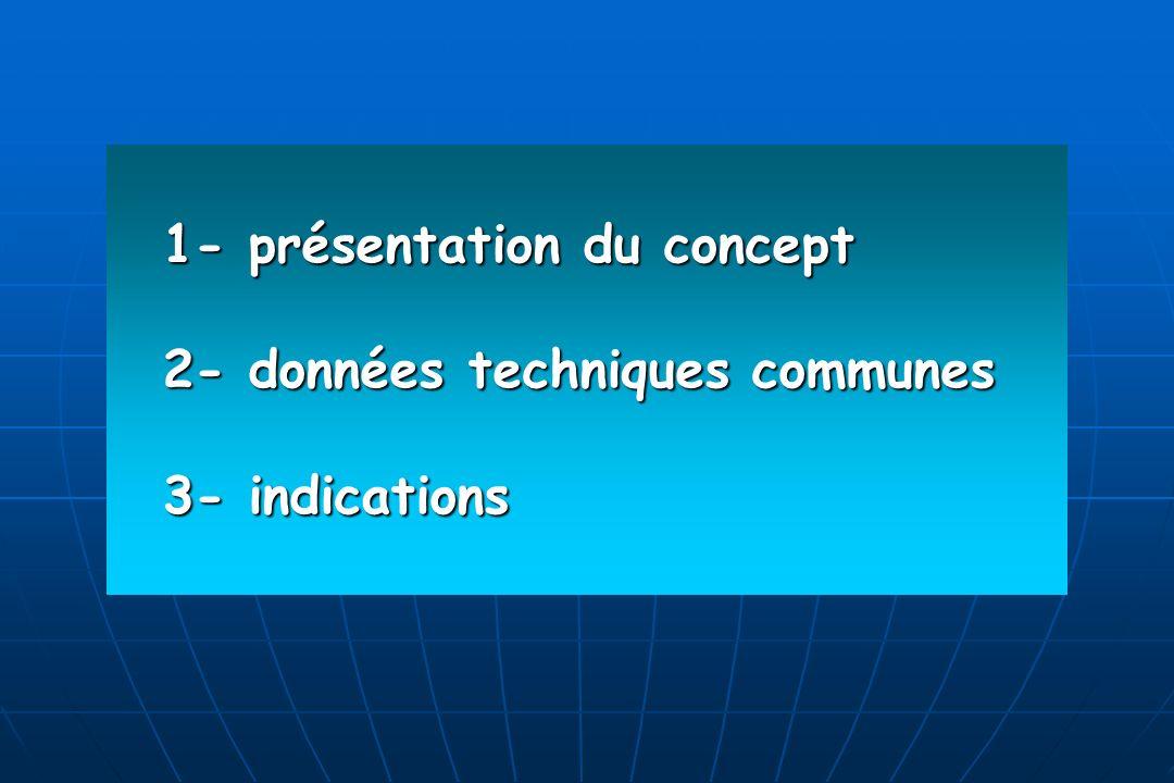 1- présentation du concept 1- présentation du concept 2- données techniques communes 2- données techniques communes 3- indications 3- indications