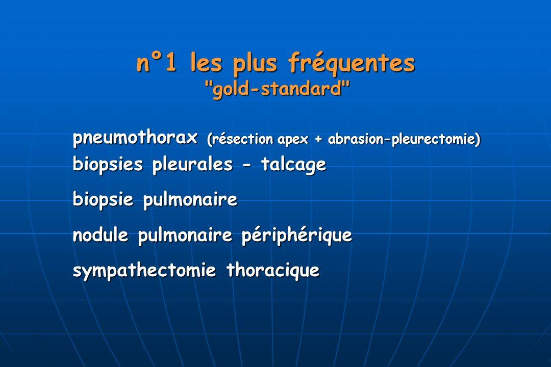 n°1 les plus fréquentes n°1 les plus fréquentes gold-standard gold-standard pneumothorax (résection apex + abrasion-pleurectomie) biopsies pleurales - talcage biopsie pulmonaire nodule pulmonaire périphérique sympathectomie thoracique