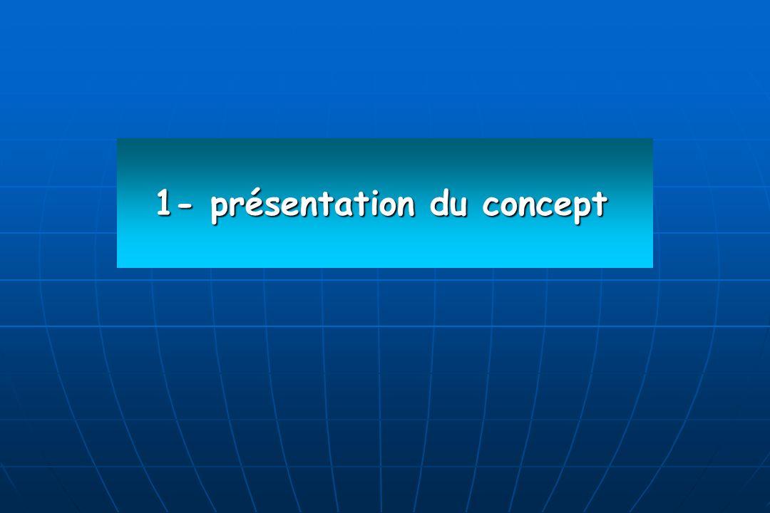 1- présentation du concept 1- présentation du concept
