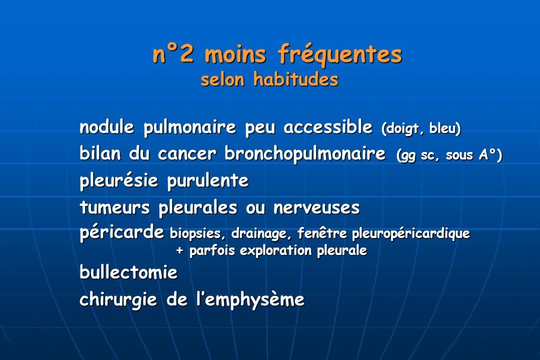 n°2 moins fréquentes n°2 moins fréquentes selon habitudes selon habitudes nodule pulmonaire peu accessible (doigt, bleu) bilan du cancer bronchopulmon