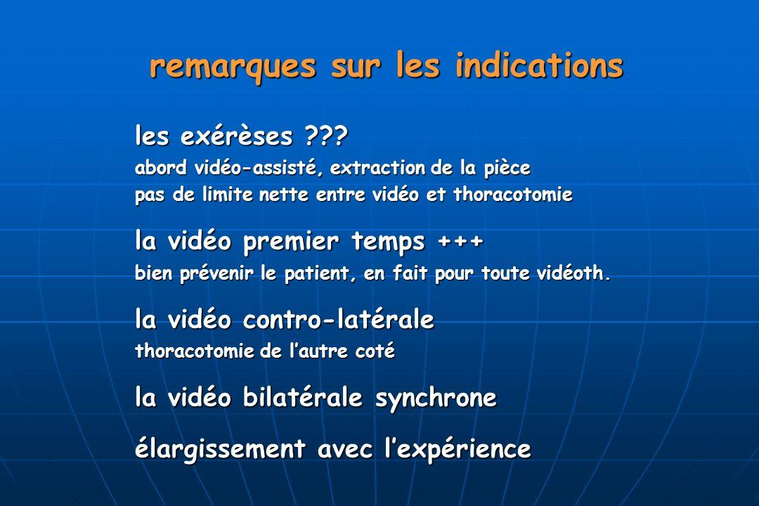remarques sur les indications remarques sur les indications les exérèses ??? abord vidéo-assisté, extraction de la pièce pas de limite nette entre vid