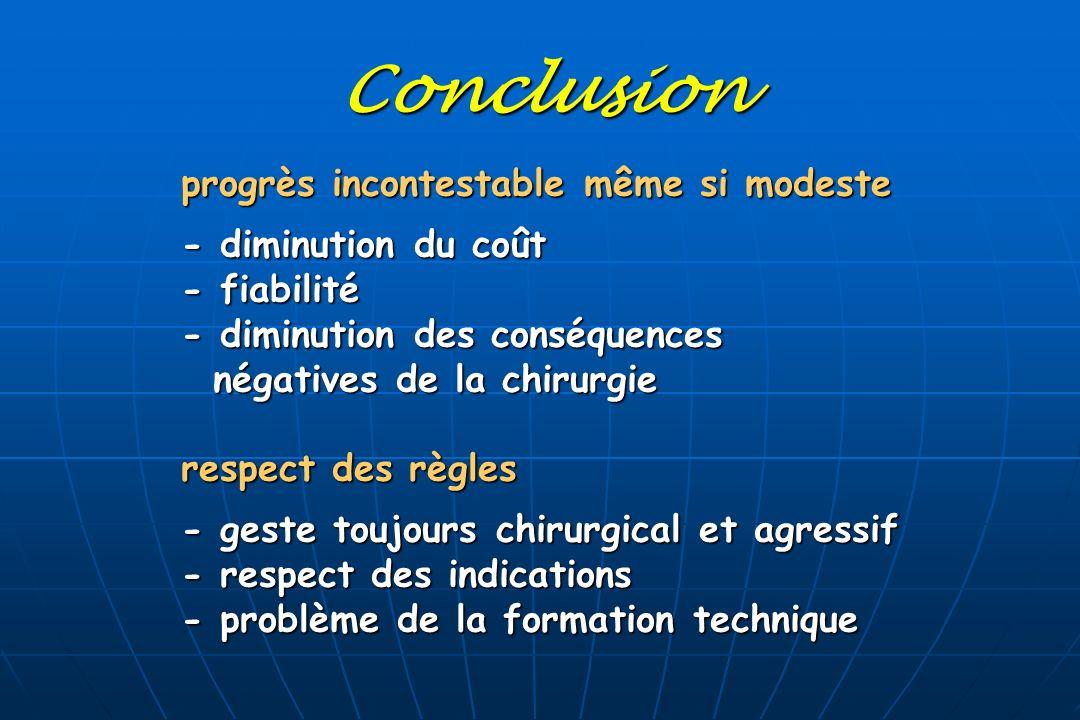Conclusion progrès incontestable même si modeste - diminution du coût - fiabilité - diminution des conséquences négatives de la chirurgie négatives de