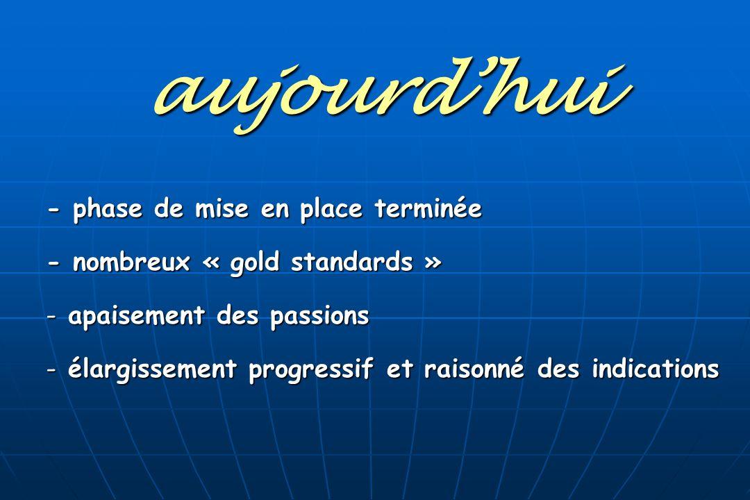 aujourdhui - phase de mise en place terminée - nombreux « gold standards » - apaisement des passions - élargissement progressif et raisonné des indications