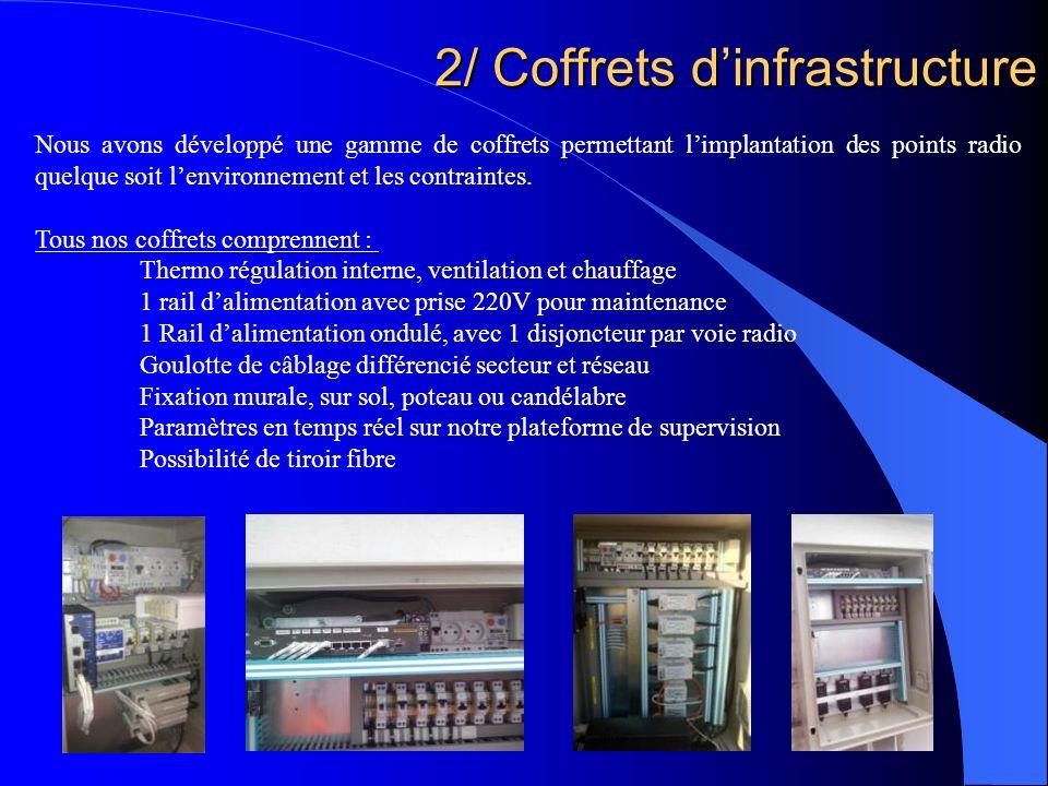 2/ Coffrets dinfrastructure Nous avons développé une gamme de coffrets permettant limplantation des points radio quelque soit lenvironnement et les co