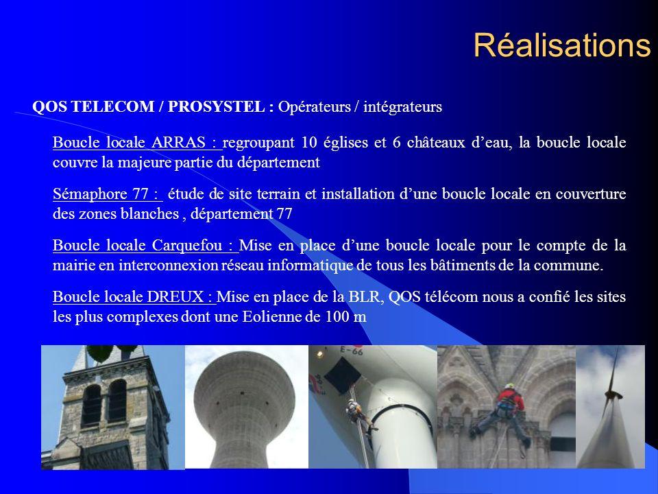Réalisations QOS TELECOM / PROSYSTEL : Opérateurs / intégrateurs Boucle locale ARRAS : regroupant 10 églises et 6 châteaux deau, la boucle locale couv