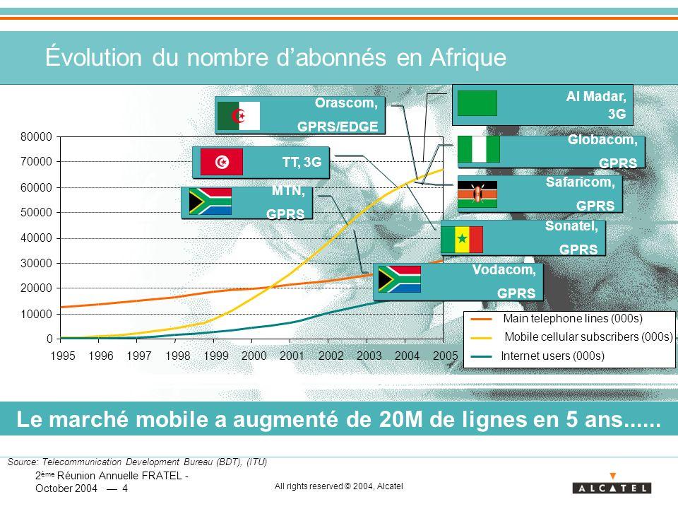 2 ème Réunion Annuelle FRATEL - October 2004 4 All rights reserved © 2004, Alcatel Évolution du nombre dabonnés en Afrique Le marché mobile a augmenté de 20M de lignes en 5 ans......