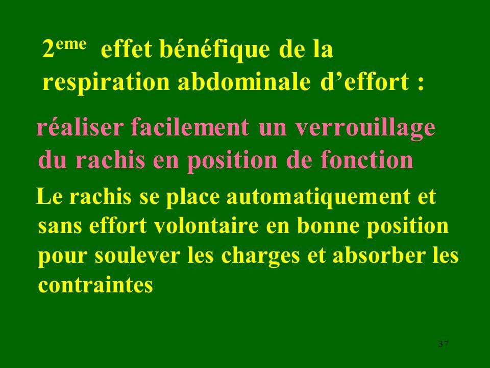 37 2 eme effet bénéfique de la respiration abdominale deffort : réaliser facilement un verrouillage du rachis en position de fonction Le rachis se pla
