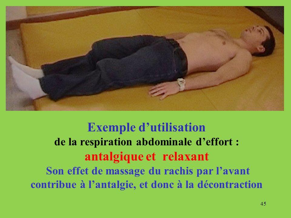 45 Exemple dutilisation de la respiration abdominale deffort : antalgique et relaxant Son effet de massage du rachis par lavant contribue à lantalgie,