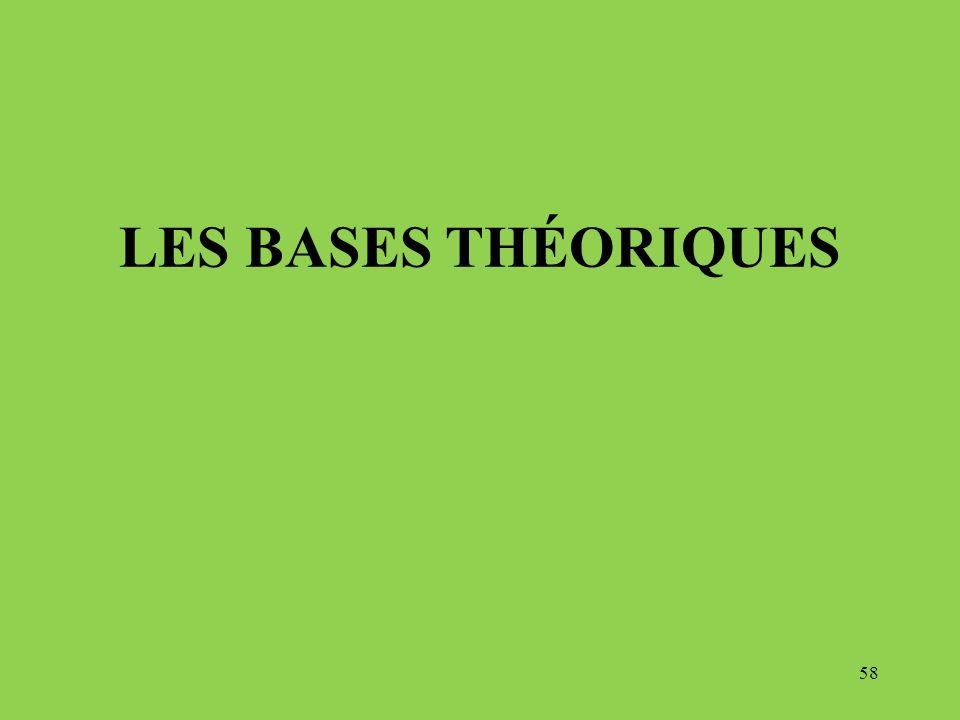 LES BASES THÉORIQUES 58