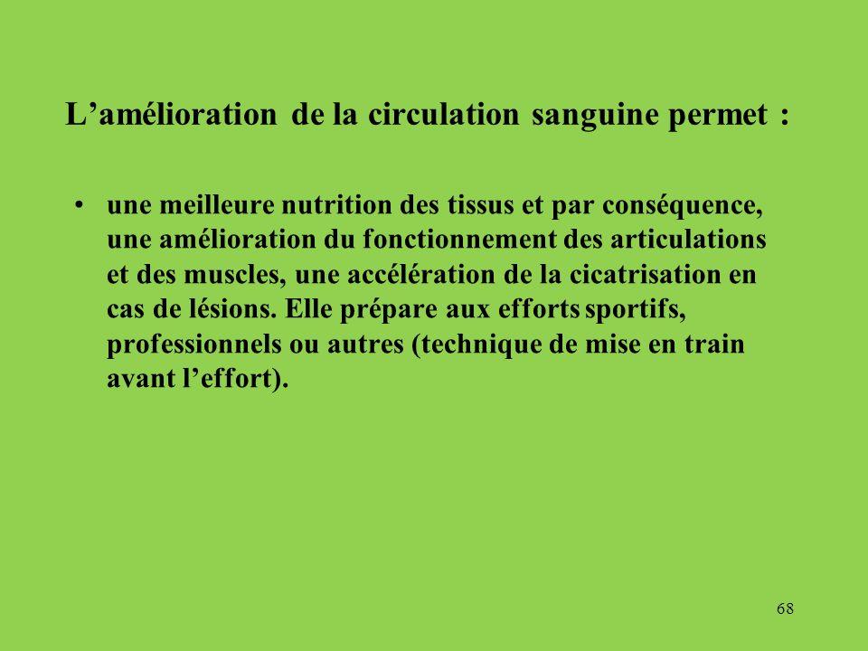 Lamélioration de la circulation sanguine permet : une meilleure nutrition des tissus et par conséquence, une amélioration du fonctionnement des articu