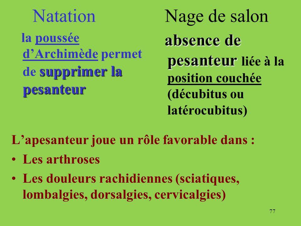 77 Natation Nage de salon supprimer la pesanteur la poussée dArchimède permet de supprimer la pesanteur absence de pesanteur absence de pesanteur liée