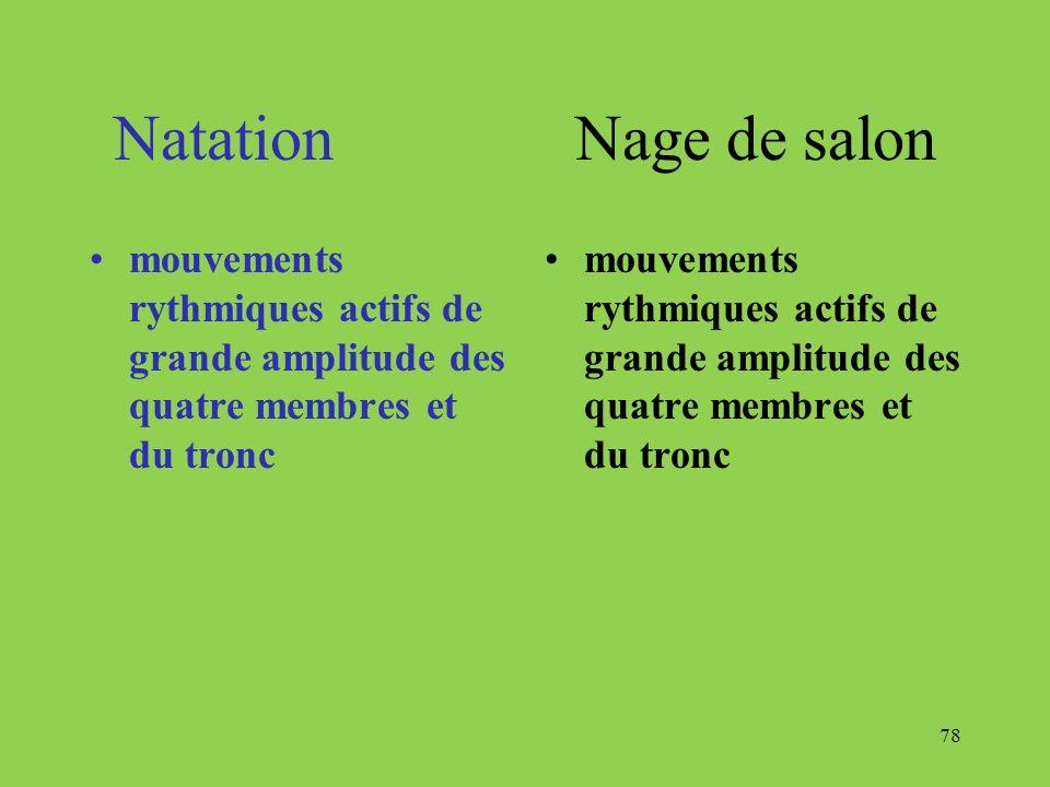 78 Natation Nage de salon mouvements rythmiques actifs de grande amplitude des quatre membres et du tronc