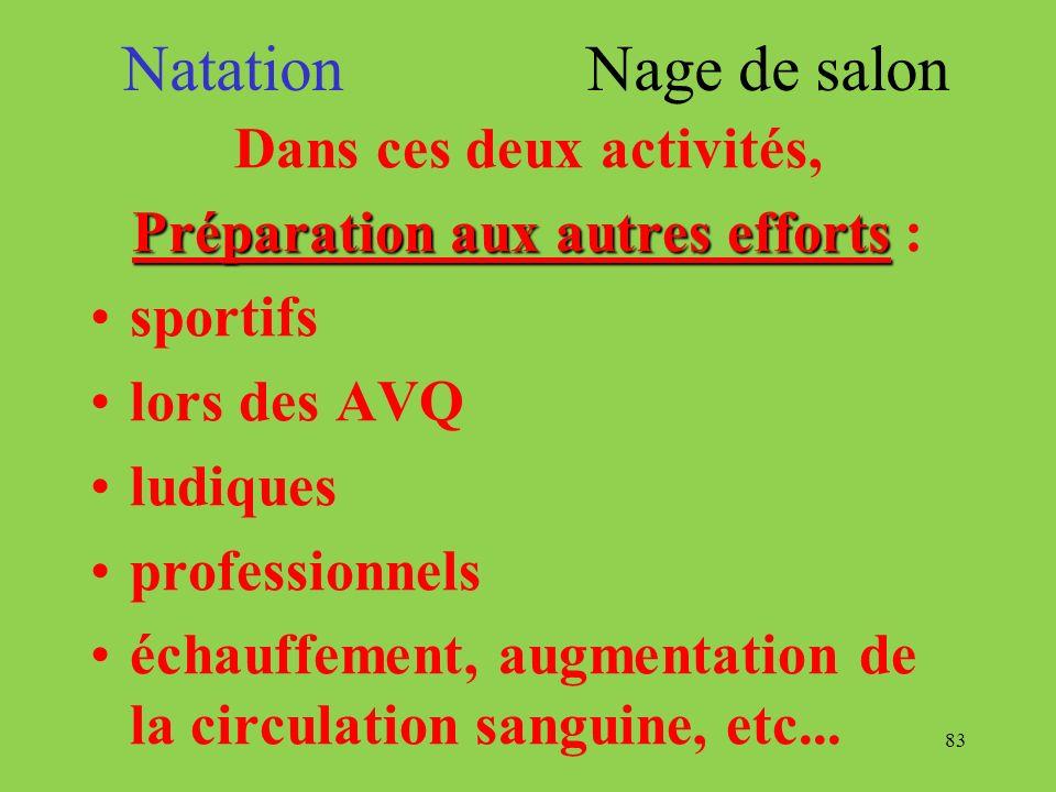 83 Natation Nage de salon Dans ces deux activités, Préparation aux autres efforts Préparation aux autres efforts : sportifs lors des AVQ ludiques prof