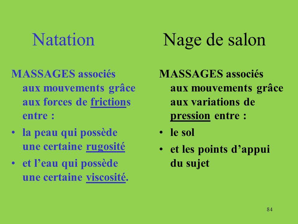 84 Natation Nage de salon MASSAGES associés aux mouvements grâce aux forces de frictions entre : la peau qui possède une certaine rugosité et leau qui