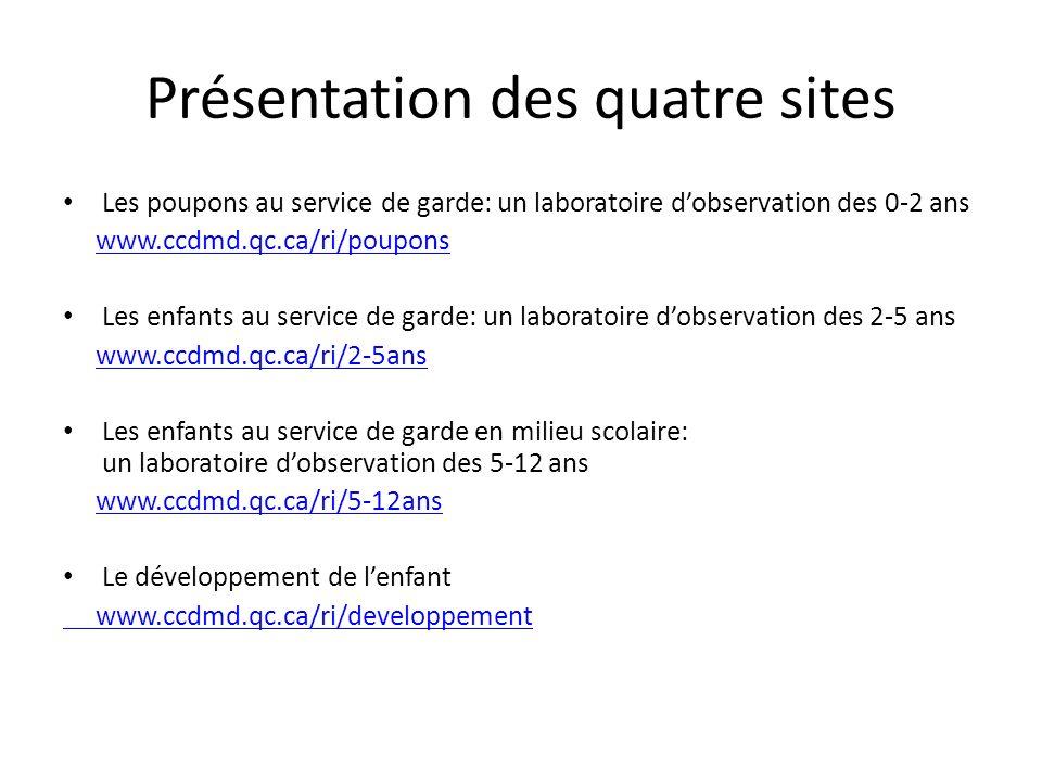Présentation des quatre sites Les poupons au service de garde: un laboratoire dobservation des 0-2 ans www.ccdmd.qc.ca/ri/poupons Les enfants au servi